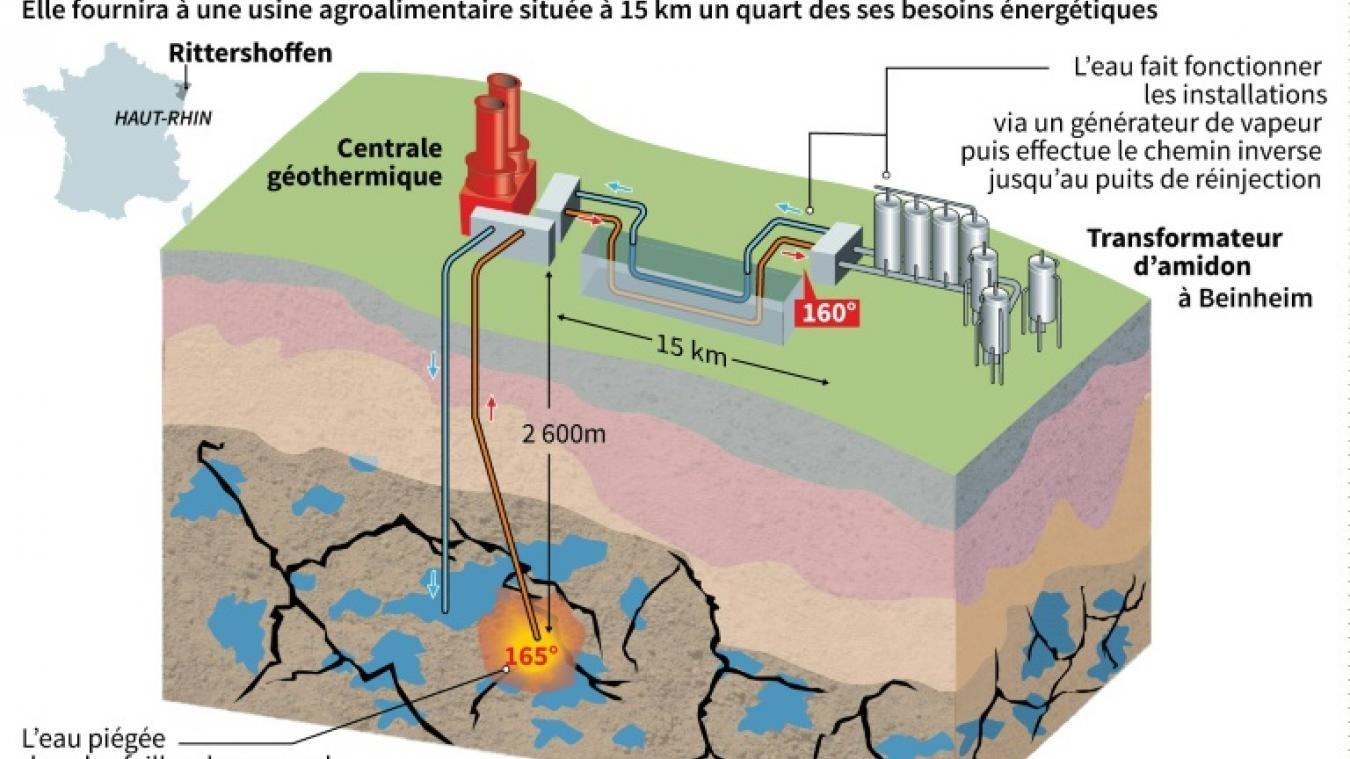 """Résultat de recherche d'images pour """"centrale géothermie"""""""