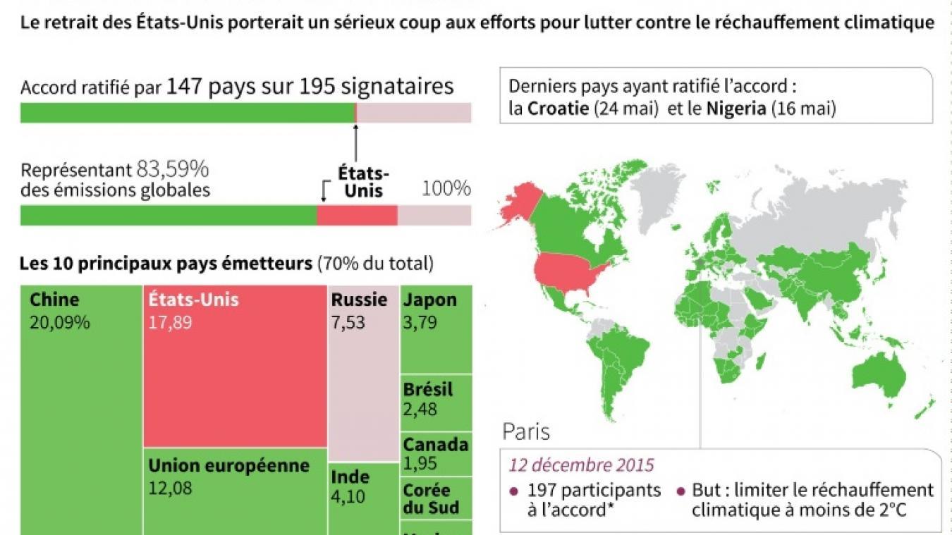Carte Accord Retrait.Climat Trump Pourrait Annoncer Le Retrait De L Accord De Paris