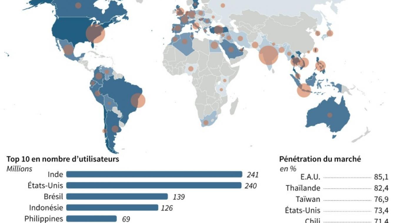 Top sites de rencontres gratuits dans les Philippines