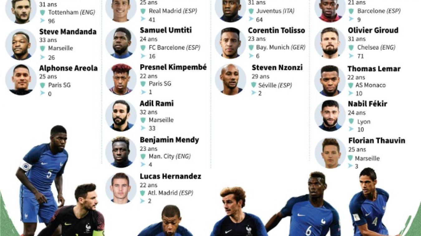 Bleus Avec Thauvin Et Fekir Mais Sans Payet Dans La Liste