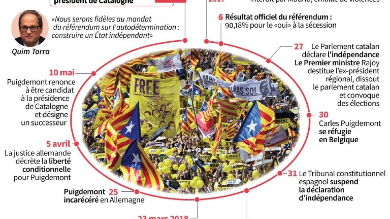 A Waterloo Le Catalan Puigdemont Promet De Continuer Le Combat