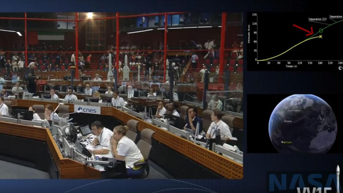 Calendrier Lancement Ariane 2019.Arianespace Annonce L Echec Du Lancement D Une Fusee Vega