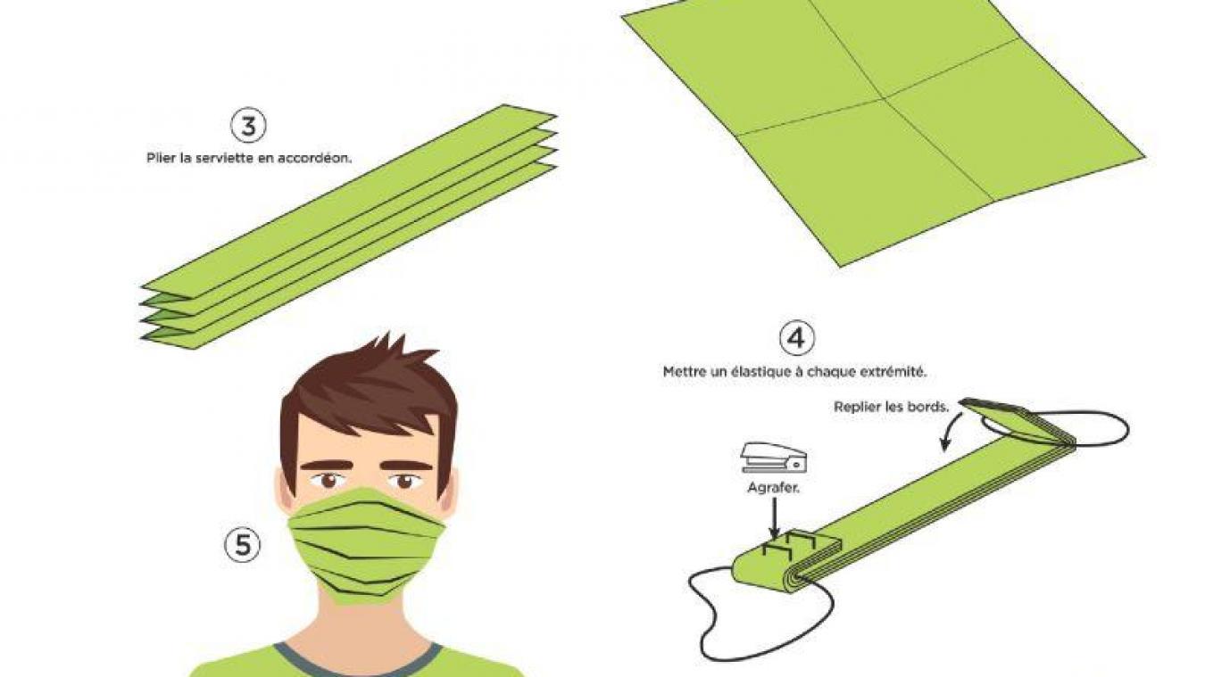 Coronavirus Le Tuto Facile Pour Realiser Un Masque En Papier