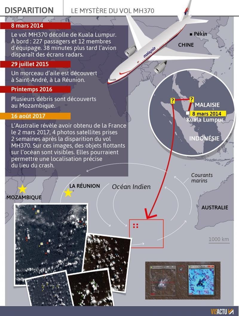 Enquete La France Aurait Photographie Des Debris Du Vol Mh370 Qui Avait Disparu En 2014