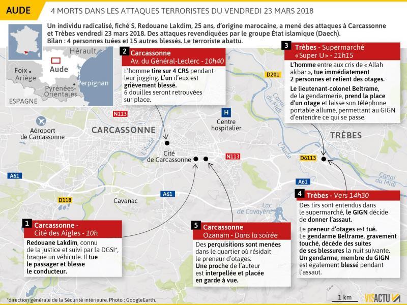 site de rencontre 972 carcassonne
