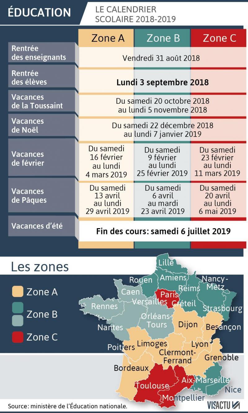 Vacances scolaires 2018 et 2019 algerie