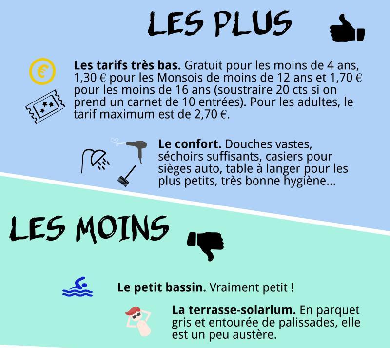 Serie D Ete Tous En Maillots Aujourd Hui La Piscine De Mons En Barœul