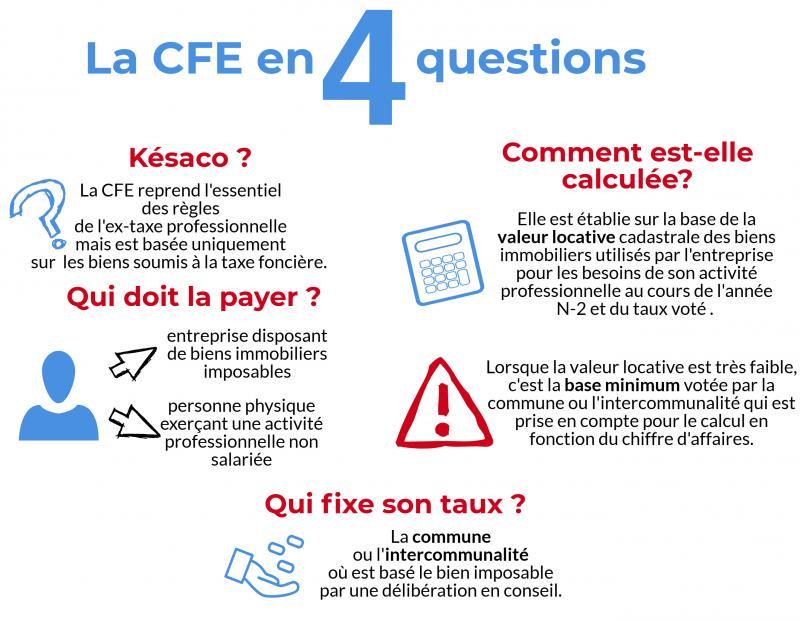 Porte Du Hainaut Pourquoi La Taxe Fonciere Des Entreprises Augmente