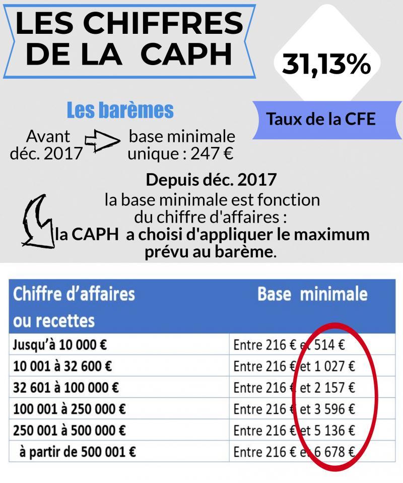 Porte Du Hainaut Tres Grosse Tension Entre Elus Et Professionnels