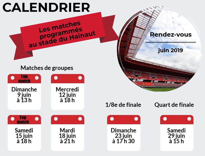 Coupe Du Monde Feminine 2019 Calendrier Stade.Mondial Feminin A Valenciennes Ce Samedi Soir Le Stade Du