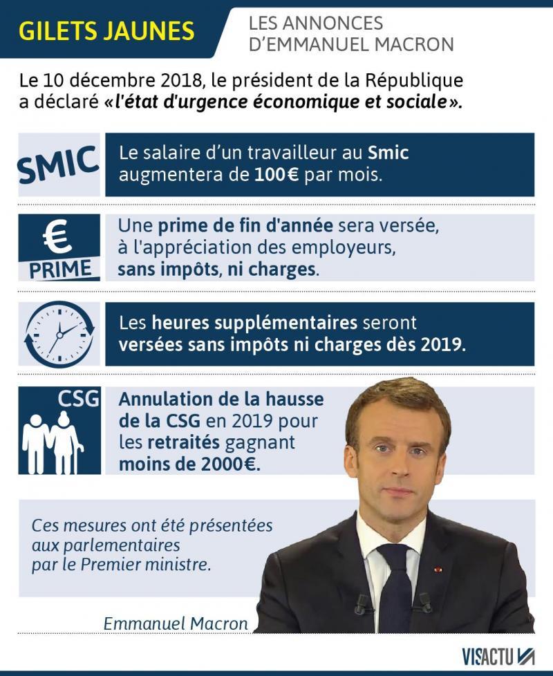 Conseil Des Ministres Ou En Est On Des Promesses D Emmanuel Macron