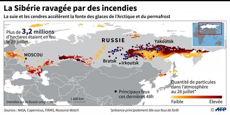 Près de 3 millions d'hectares en feu en Sibérie