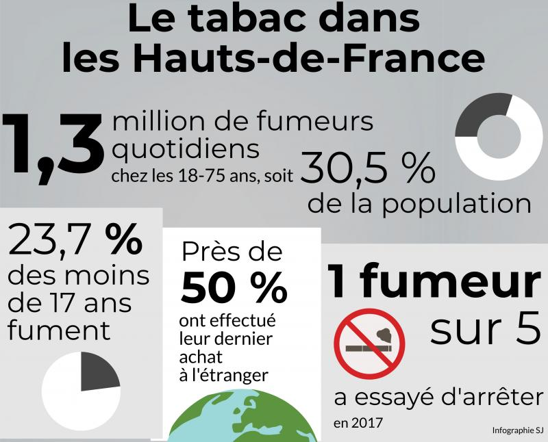 Face A La Hausse Du Prix Du Tabac Les Buralistes Se Mettent