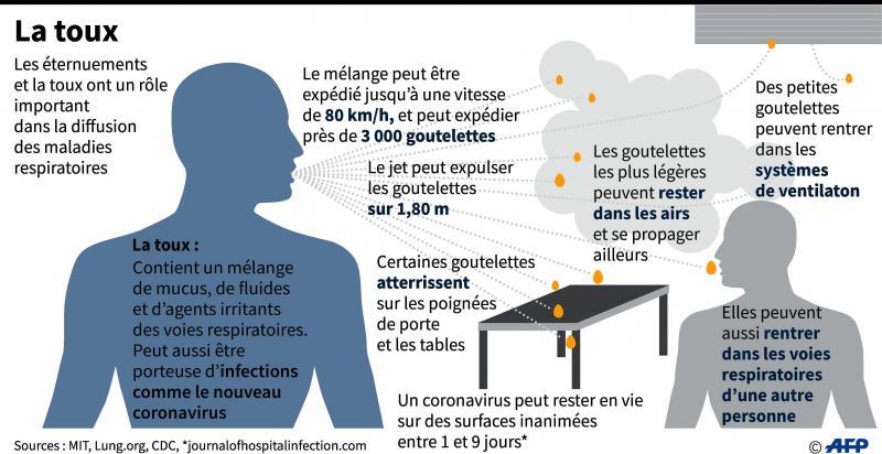 Direct Coronavirus Une Attestation Sur L Honneur Sera Necessaire Pour Justifier Un Deplacement