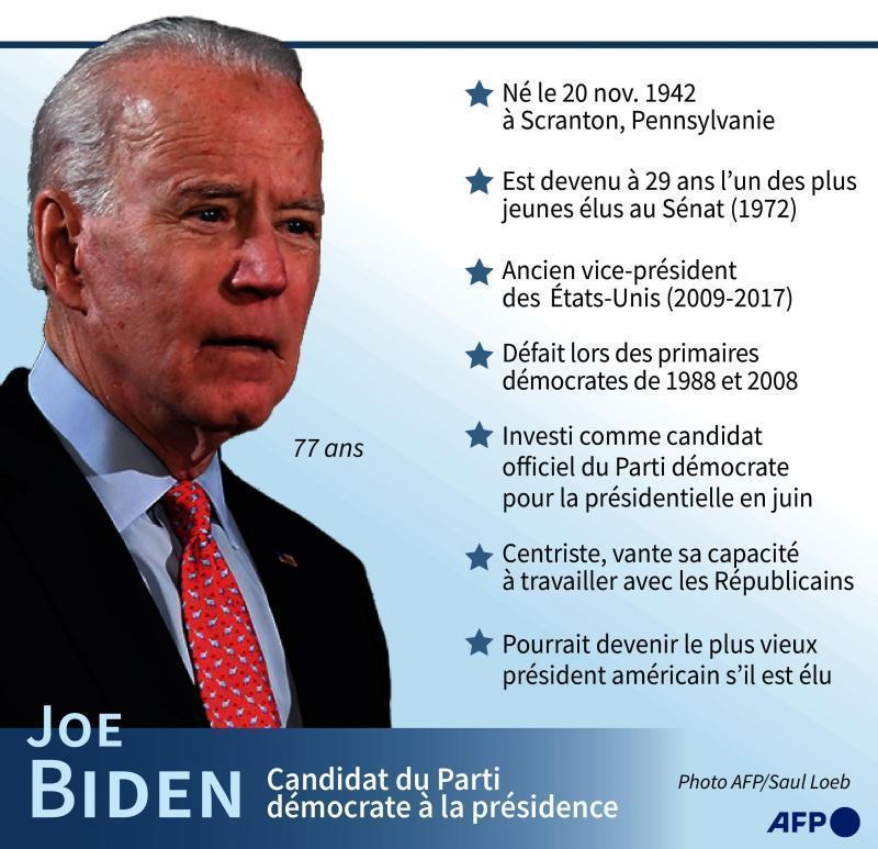 Élections américaines: Joe Biden officiellement investi par les démocrates